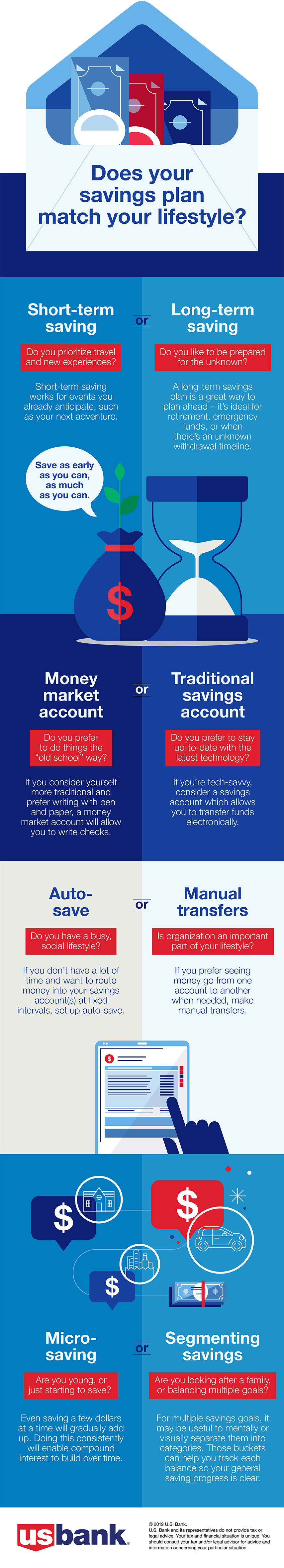 Savings plan infographic