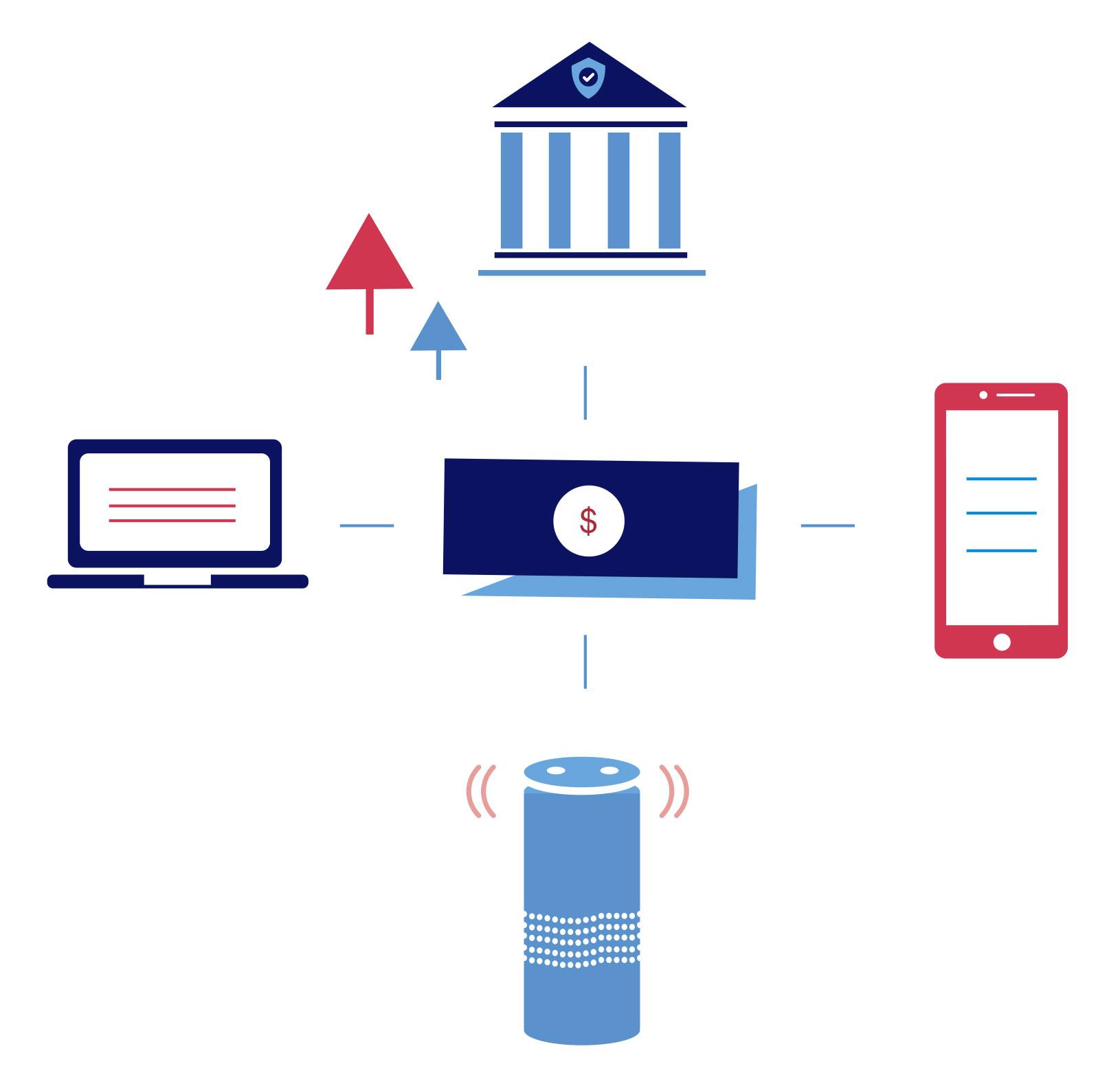 innovations in digital banking | u.s. bank